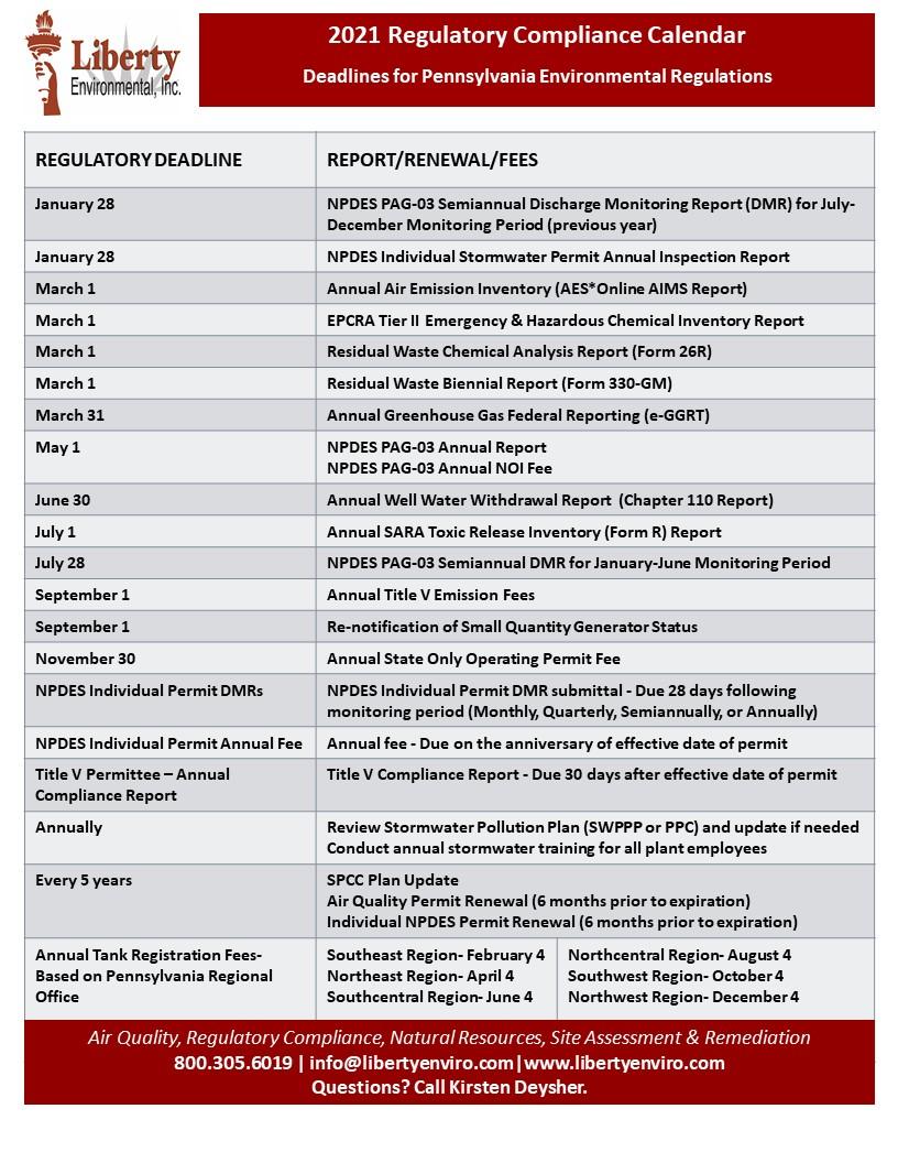 2021 pennsylvania environmental regulations calendar